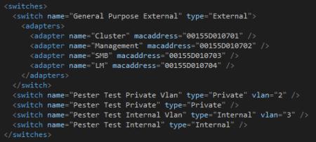 A Pester Test config file for the LabBuilder module